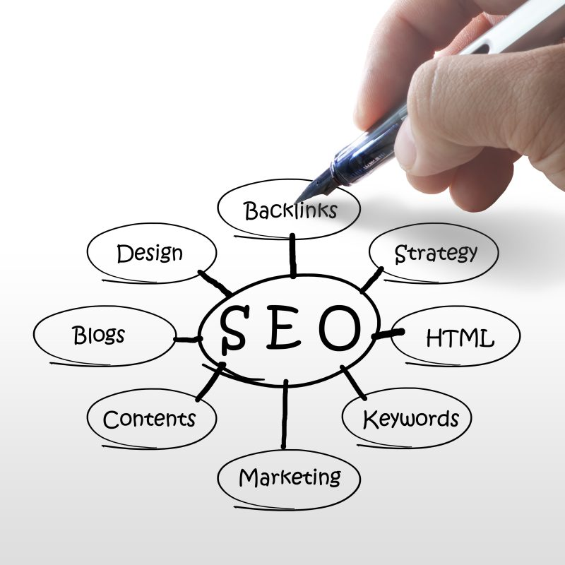 3 Simple Ways To Use Content To Increase Your Website's SEO